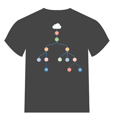 Auvik t-shirts at Cisco Live 2015