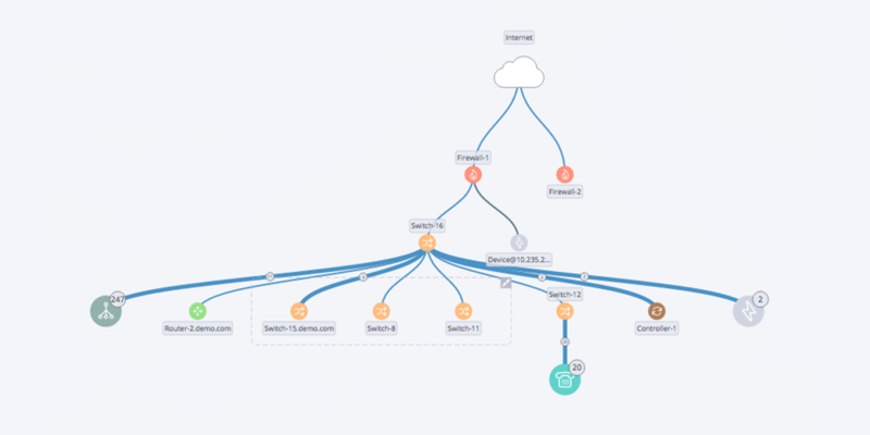 [image] How to Draw Effective Network Diagrams (Infographic)