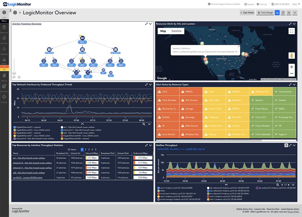 network monitoring tools LM