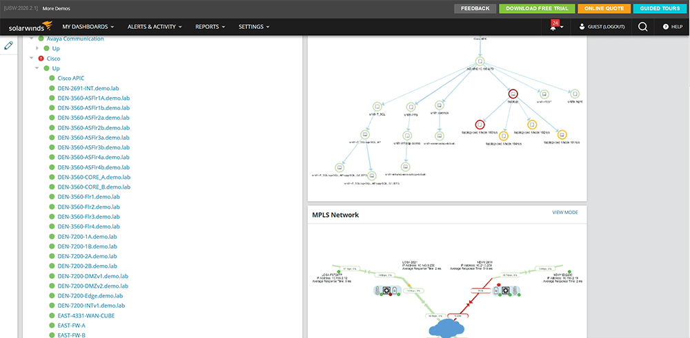 network monitoring tools SW