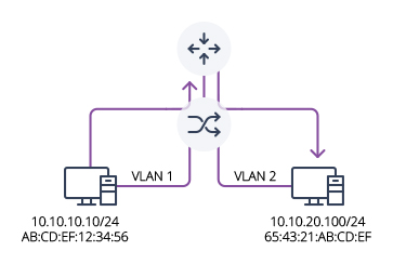 network-switch-diagram-2-updated