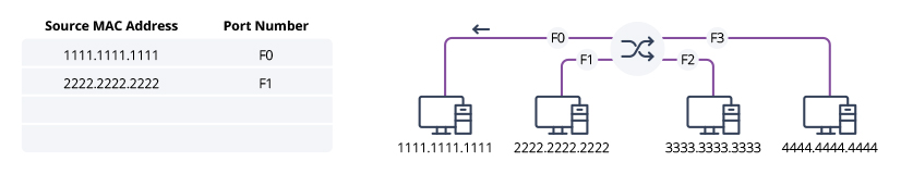 network-switches-diagram-4