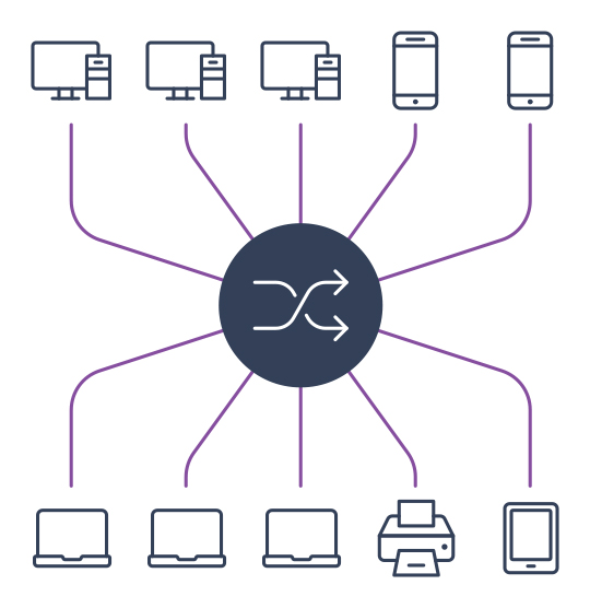 """An example of a """"flat"""" network design: several devices connected directly to a switch."""