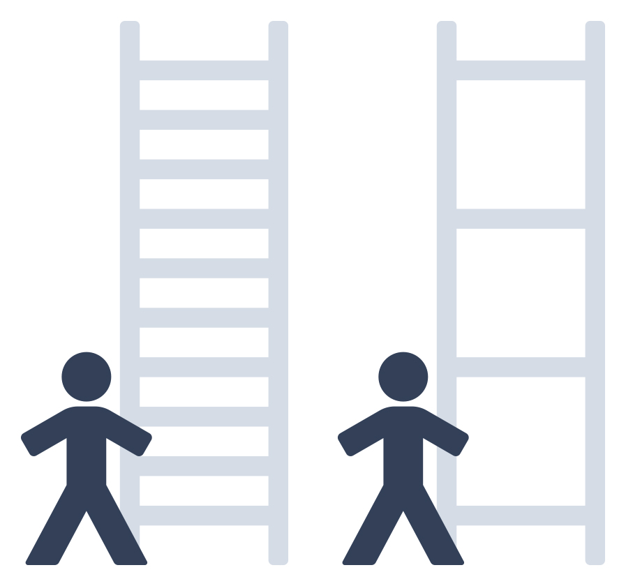 Diagram with two ladders, each with a different spacing between rungs.